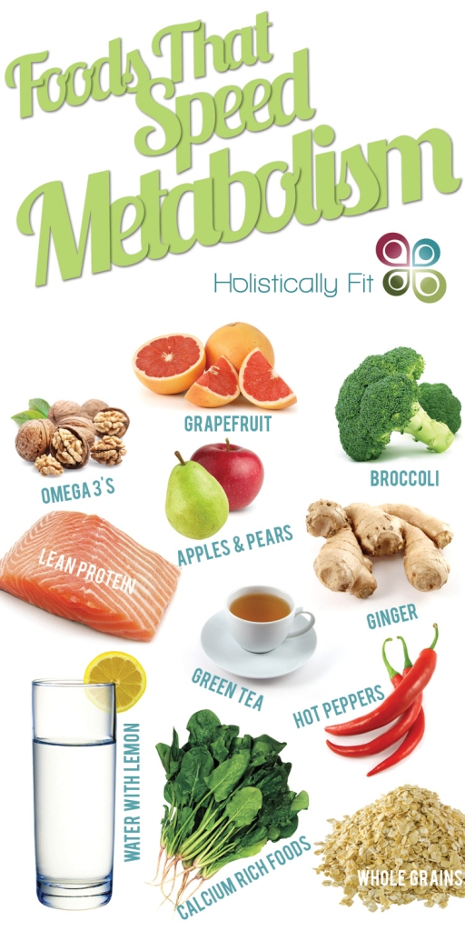 Foods That Speed Metabolism